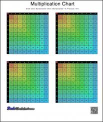 multiplication table free printable put a multiplication chart in your pocket dadsworksheets