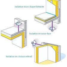 isoler phoniquement une chambre isolation phonique chambre cuisine isolation phonique chambre bebe
