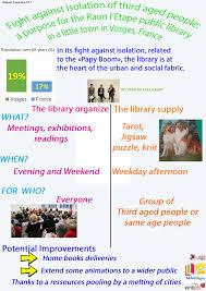 orlando population ifla library