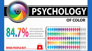 Color Blindness Psychology Psychology Of Color In Marketing Infographic