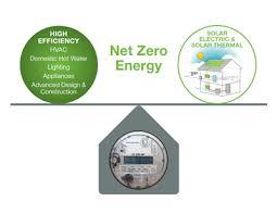 High Efficiency Homes Net Zero Energy Housing Nyserda