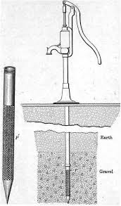 How To Drill A Water Well In Your Backyard Diy Sand Point Water Well In A Day U2013 Well Waterboy Products