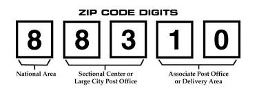 us 3 digit area code zip codes 101 smartystreets