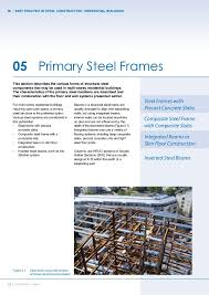 Residential Steel Beam Span Table by Residential En Lowres