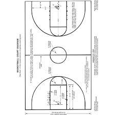basketball court dimensions an informational guide dazadi com high