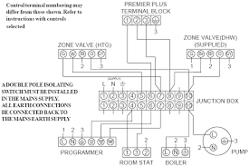 port valve wiring diagram 2 wiring diagrams instruction