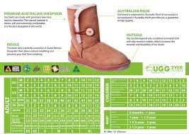 womens ugg boots size guide size guide