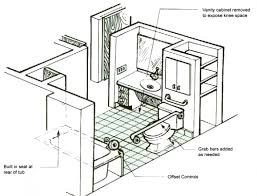 Tiny Bathroom Floor Plans Handicap Bathroom Floor Plans Shower Remodel Note The Tub Seat