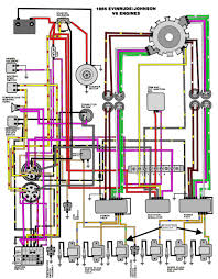 wiring diagram johnson boat motor wiring diagram 84 v6 johnson