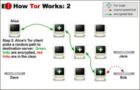 how to configure orbot on android how to use orbot with tor on android anonymous browsing menonjats