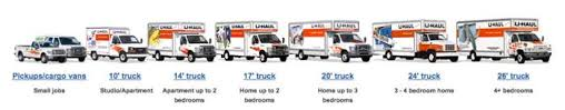 Uhaul Estimated Cost by Boston Moving Truck Rental Tips Jumpshell
