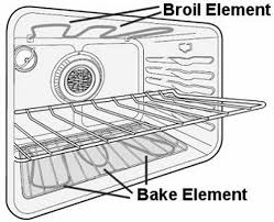 Frigidaire Oven Pilot Light Electric Oven Will Not Heat Removeandreplace Com