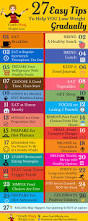 weight loss planner template best 25 weight loss calendar ideas on pinterest fitness before 27 easy tips to help you lose weight gradually