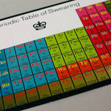 Beer Periodic Table Modern Toss Periodic Table Of Swearing Fridge Magnets U2014 Hop