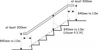 Alternate Tread Stairs Design Staircase Design Dimensions Lapeyre Stair Alternating Tread Stair