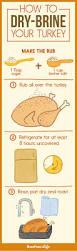 thanksgiving turkey temperature best 25 turkey cooking chart ideas on pinterest turkey time
