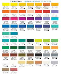 art colours artist acrylic colours kokuyocamlin
