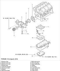 car wiring oil light though full edmb040a kia sorento 2007 fuse