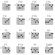 how to play basic guitar chords for beginners thebridgesummit co