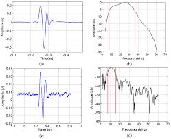 8877 Lifier Schematic Diagram Materials Free Full Text Development Of Porous Piezoceramics