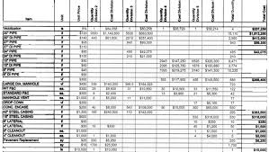 cost estimate sheet free template for gardening seg2011 com