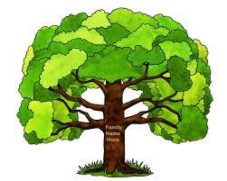 family tree thinglink