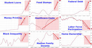 macroeconomics does the federal reserve buy and sell stocks