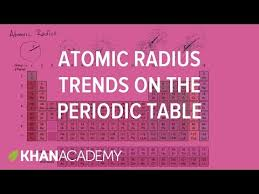 What Does The Element Symbol On The Periodic Table Indicate Atomic Radius Trends On Periodic Table Video Khan Academy
