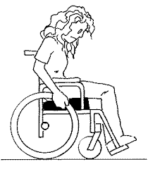wheelchairnet the manual wheelchair training guide section 2