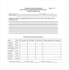 wrap up report template production report template 9 free word pdf documents