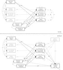 frontiers exercise experiences and changes in affective attitude