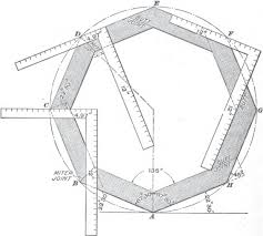 What Is The Sum Of Interior Angles Of A Octagon Roof Framing Geometry Roof Framing Polygon Angles
