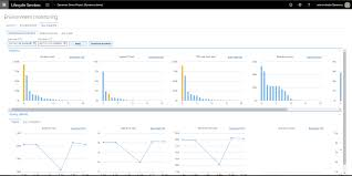 monitoring and diagnostics lifecycle services lcs microsoft docs
