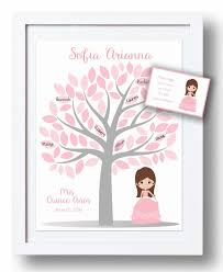 sweet 16 sign in book quinceañera guest book 11x14 sign in tree sweet 16 guestbook