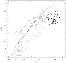abundance ratio trends and nucleosynthesis in elliptical galaxies