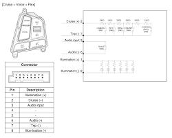 kia sorento audio remote control circuit diagram audio body