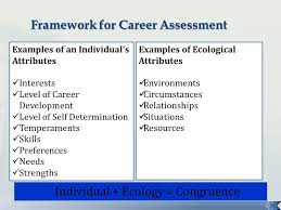 making the match role of career assessment u0026 job analysis ppt