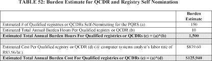 pqrs registries federal register medicare program merit based incentive