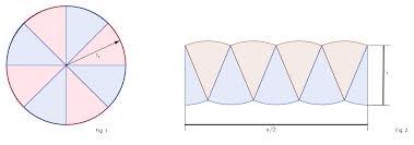 fläche kreis formel berechnungen am kreis lernpfad