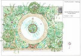 How To Plan A Garden Layout Garden Bench Fencing Review Grass Backhoe Tiller Landscape
