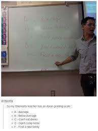 Asian Teacher Meme - asian grading scale google search funny pinterest scale