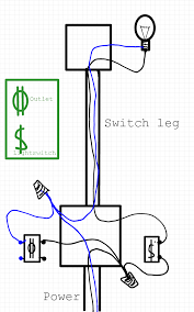 electrical how do i wire a light switch and outlet in the same