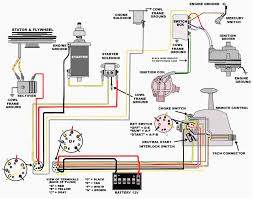 brake control wiring showy trailer brakes diagram ansis me