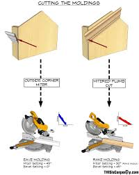 how to cut angles in front corners of hair wood profits how to make your front door look highend side trim