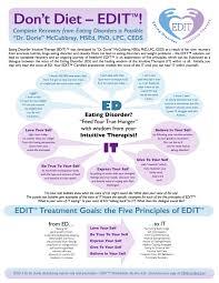 Depression Worksheets Eating Disorder Worksheets Binge Eating Disorder Treatment