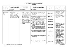 math curriculum guide grades 1 10