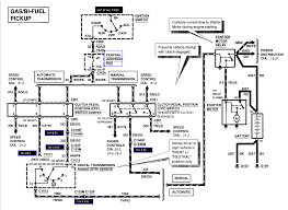 ford f 250 neutral safety switch wiring diagram wiring diagrams