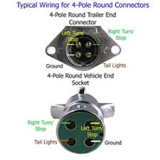 trailer wiring socket recommendation for a 4 pole round trailer