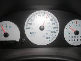 speedometer blog
