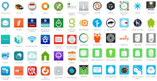ifttt home automation unleash the power of your smart home 2 3
